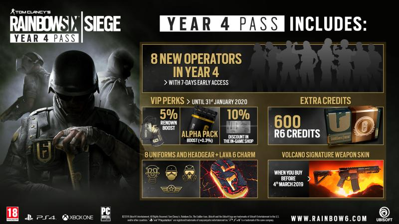 Rainbow Six Siege: Year 4 Pass (Foto: Ubisoft)