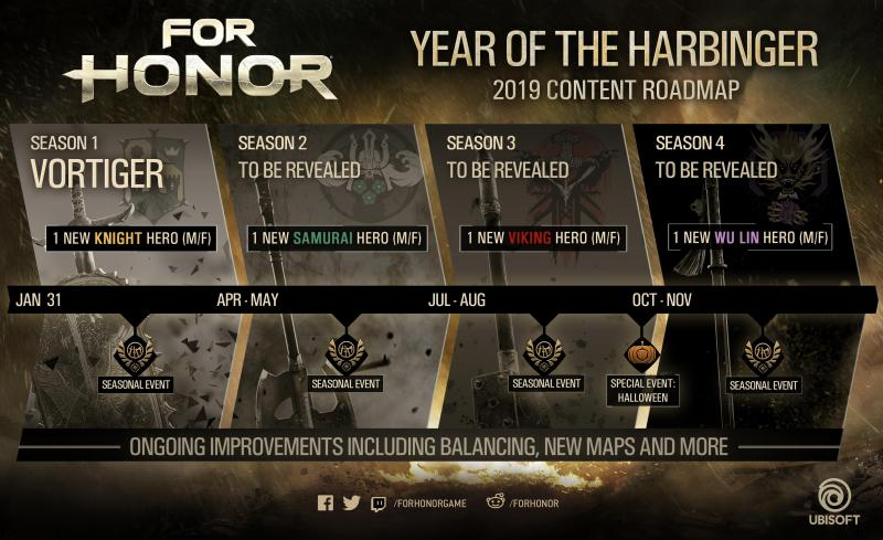 For Honor - Year 3 (Foto: Ubisoft)
