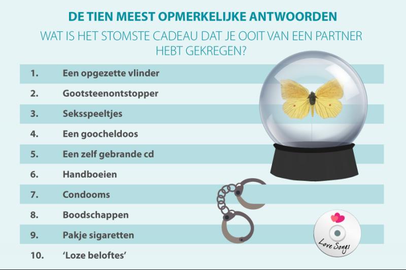 Top tien stomste cadeau's (Foto: Acties.nl)
