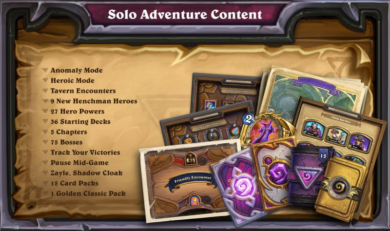 Hearthstone Year of the Dragon Solo Adventure Content