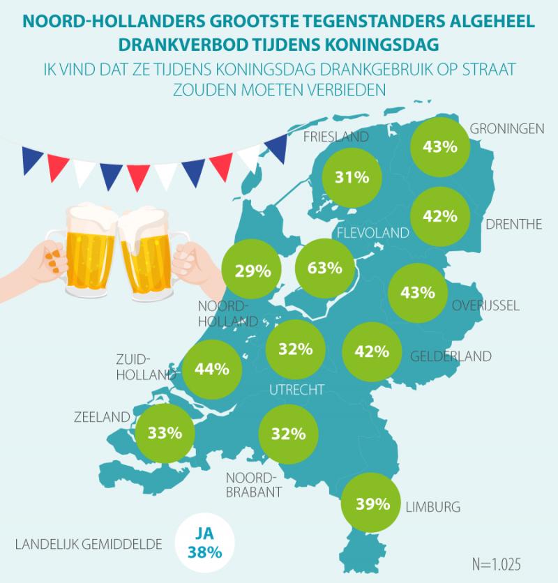 41% Nederlanders geen fan van Koningsdag  (Foto: Acties.nl)