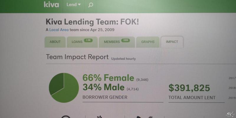Het FOK! Kiva-team is jarig!! (Foto: FOK!)