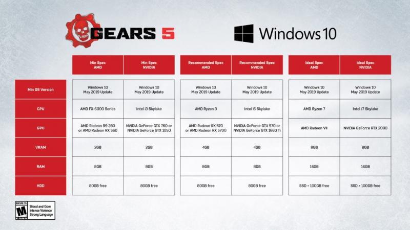 Gears 5 systeemvereisten