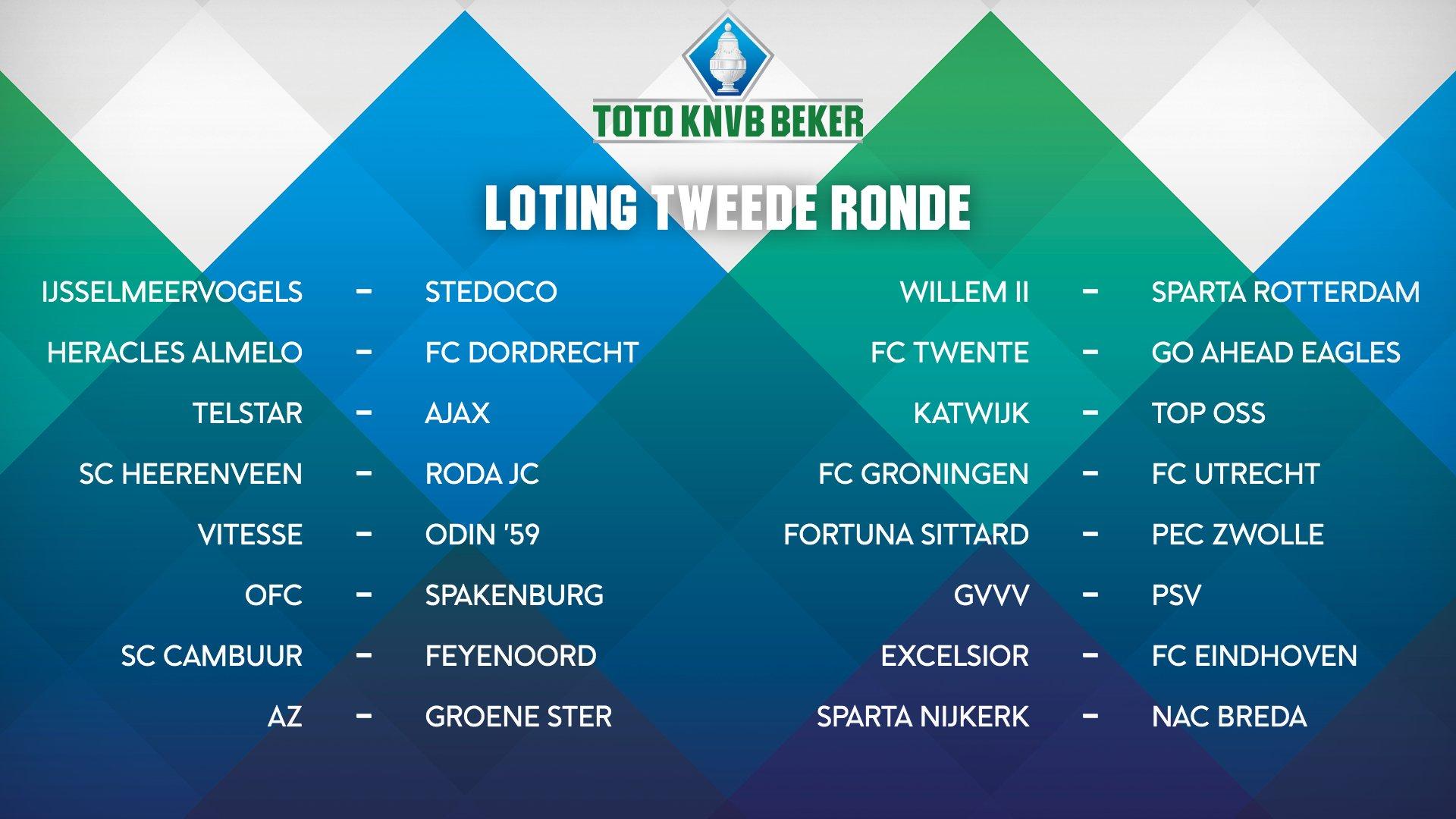Loting KNVB Beker.