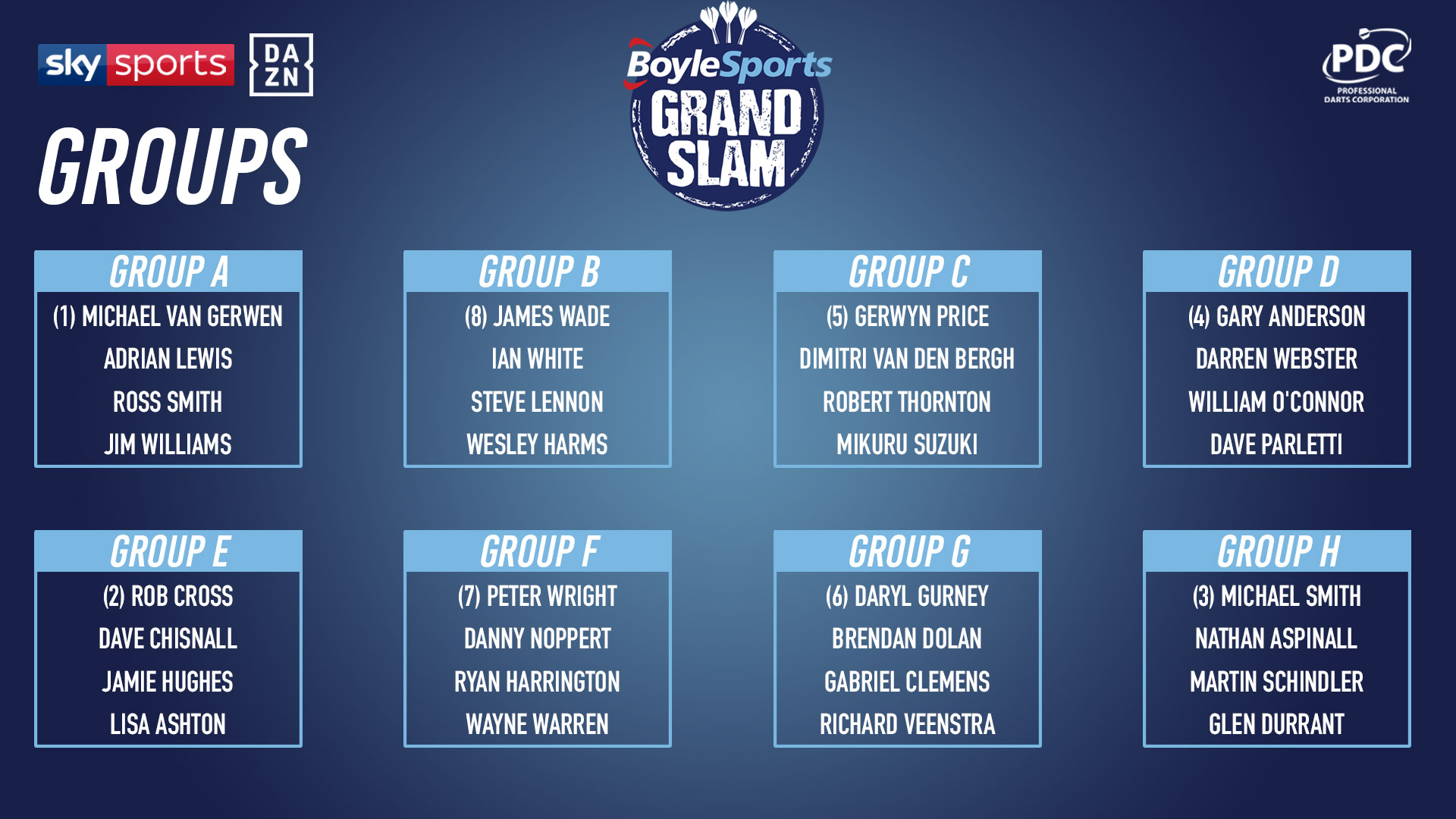 Loting Grand Slam of Darts.