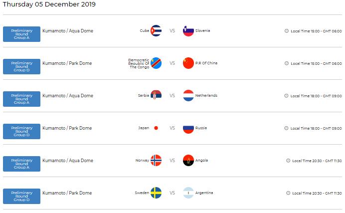 Resterende wedstrijden groepsfase op WK handbal (IHF)