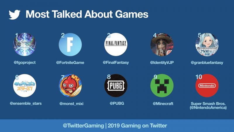 Twitter games 2019