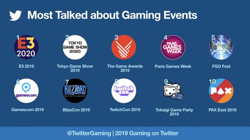Twitter gaming events 2019