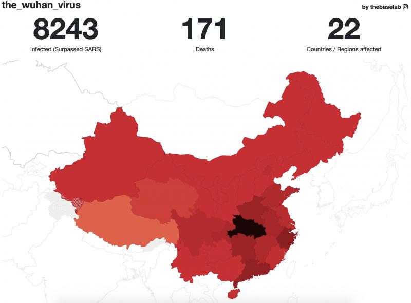 The Wuhan virus - thebaselab