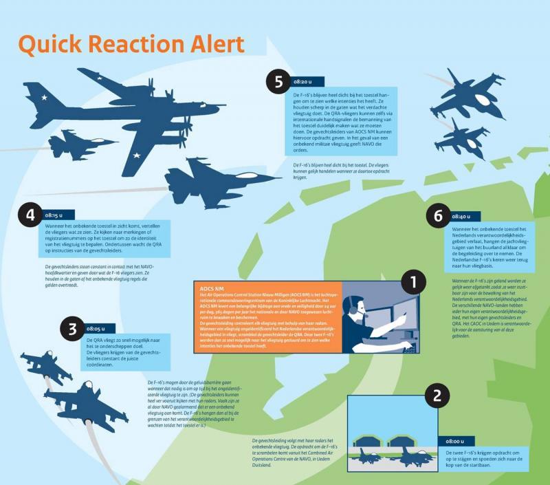 F-16's onderscheppen Cessna boven Flevoland