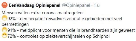 Wilders eist meer openheid Bruins over coronavirus  (Foto: PVV )