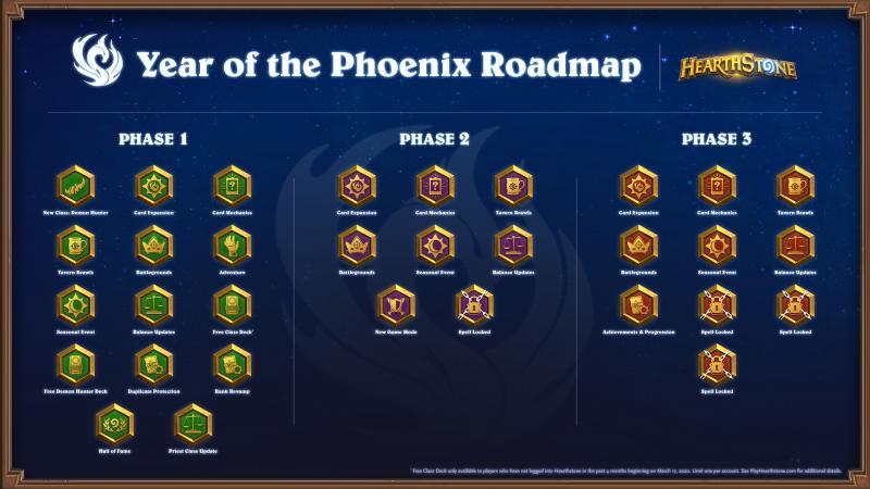 Year of the Phoenix Roadmap Hearthstone