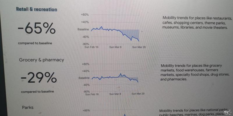 Google gaat locatiegeschiedenis gebruikers delen met overheden (Foto: FOK!)