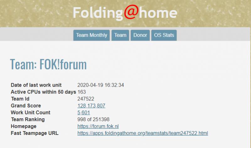 FOK! Team stormt top 1000 binnen bij Folding@Home