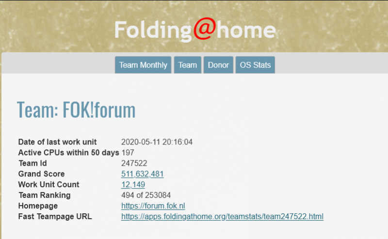 Fok! Folding@home top500