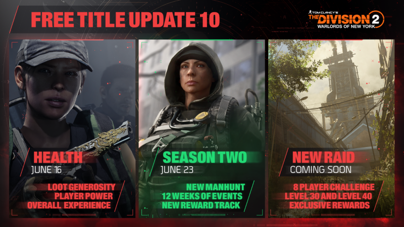 The Division 2 - update 10 roadmap (Foto: Ubisoft)