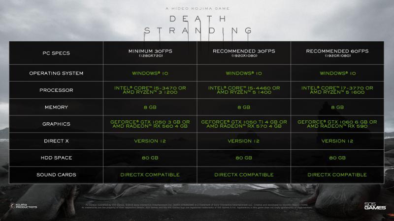 Death Stranding pc-specs
