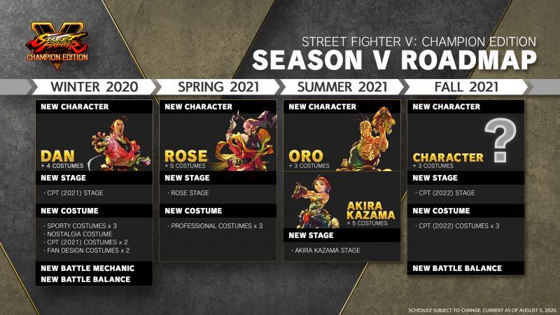 Street Fighter V: Champion Edition - Season V Roadmap