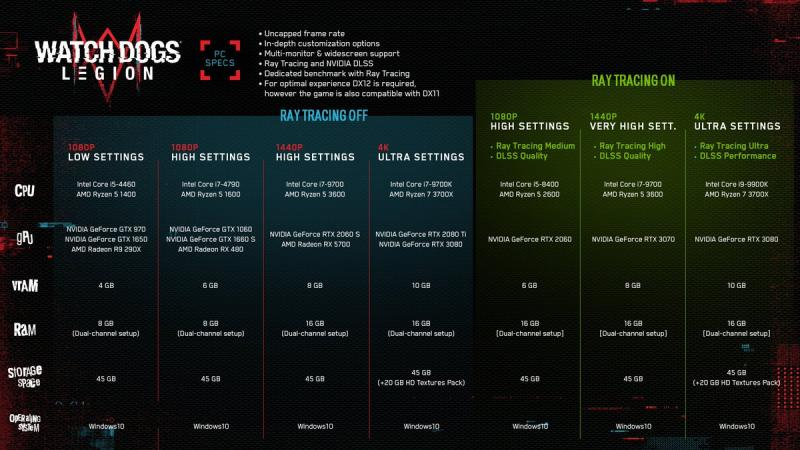 watch dogs legion system requirements