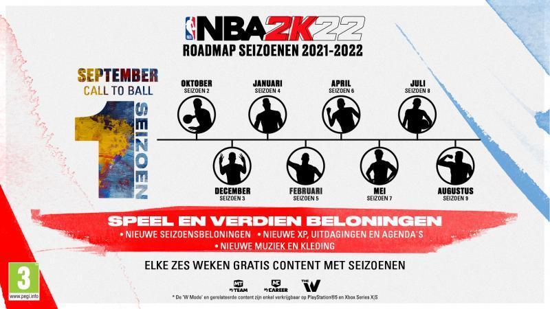 NBA 2K22 Seasons